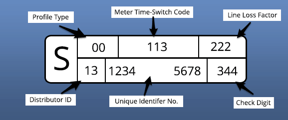 Half Hourly Meter Readings (HH Meter) Guide
